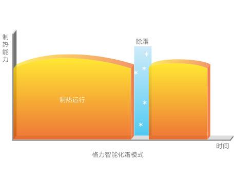 四川新风系统