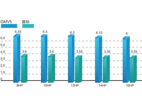 杭州中央空调专卖店