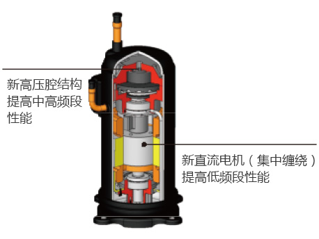 杭州格力中央空调代理商