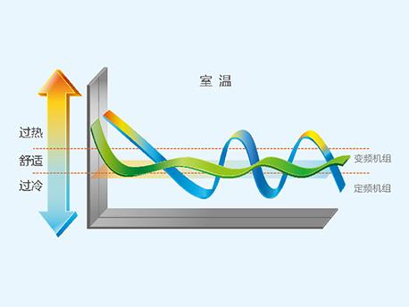 空调涡流制热原理结构图