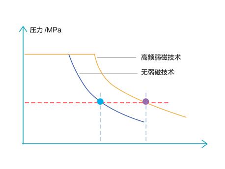 Free 家用多联机|家用中央空调-上海谷冬实业有限公司
